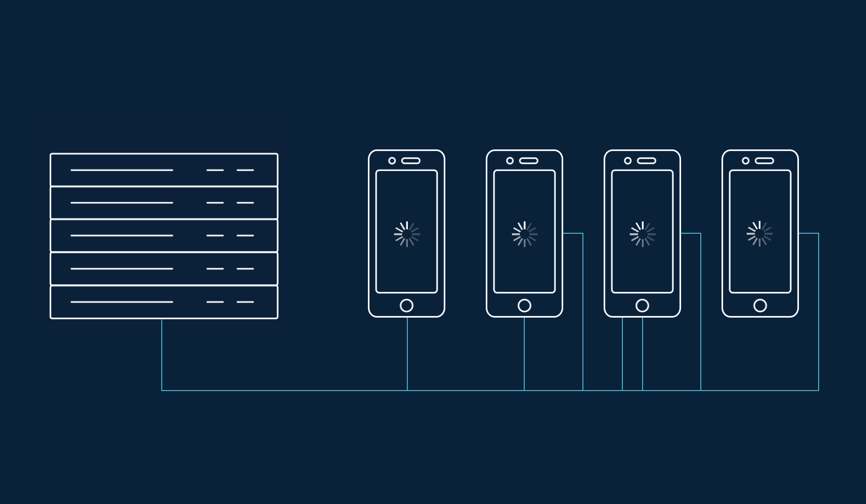 Mobile performance: Tooling infrastructure at Facebook