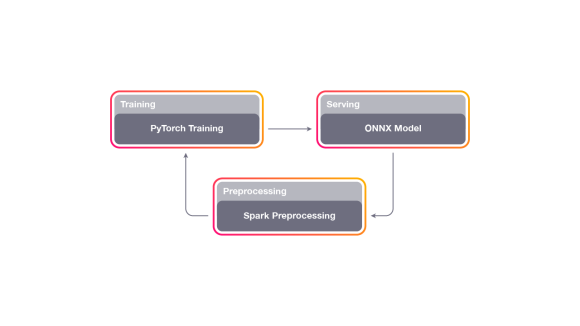 Python Archives - Facebook Code