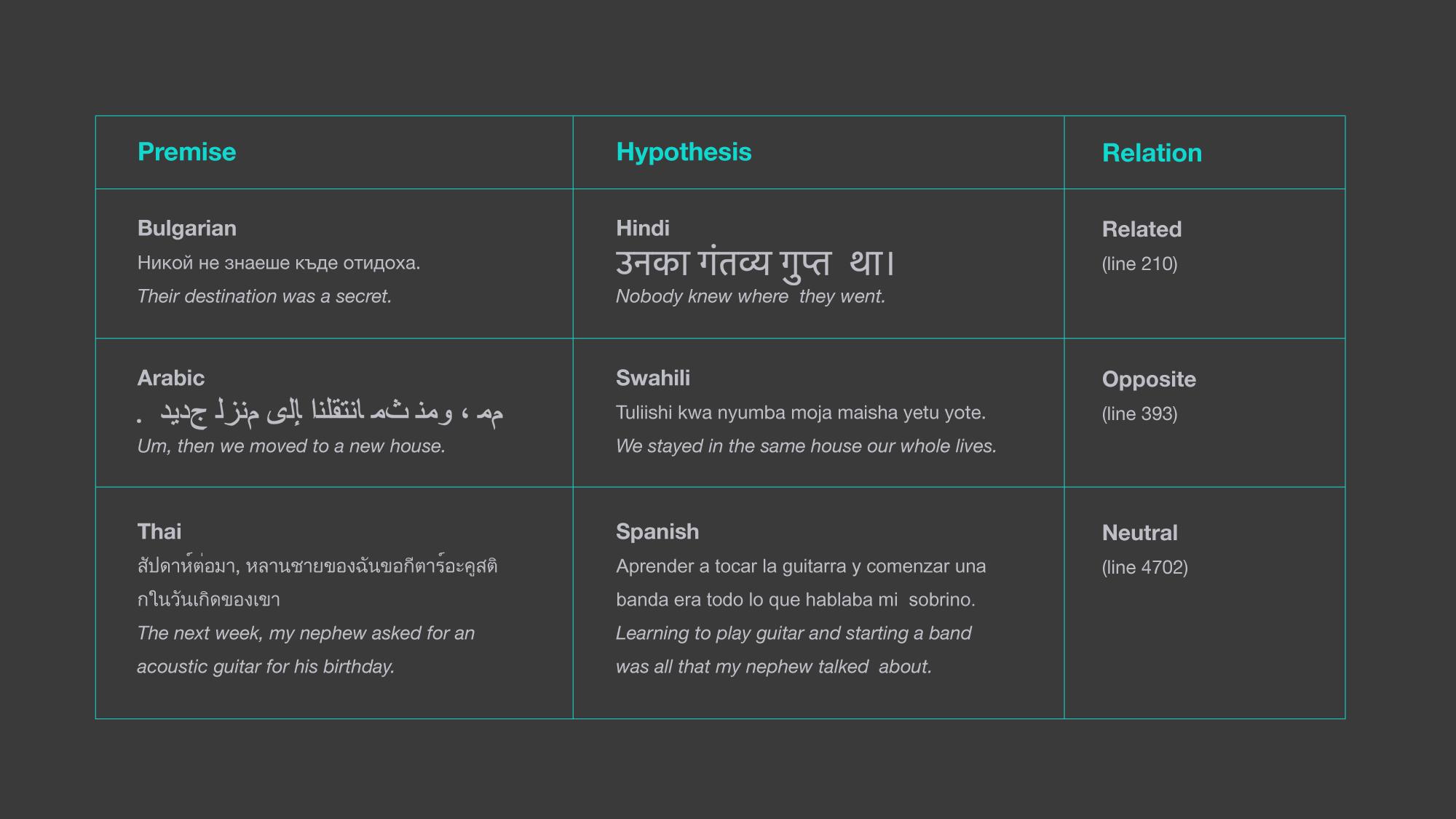 LASER natural language processing toolkit - Facebook Code